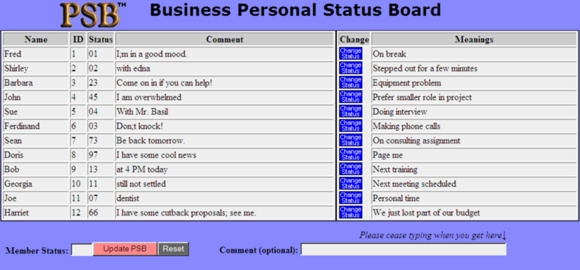 The Business Personal Status Board (PSB™) is at the leading edge of holistic business connectedness and communication