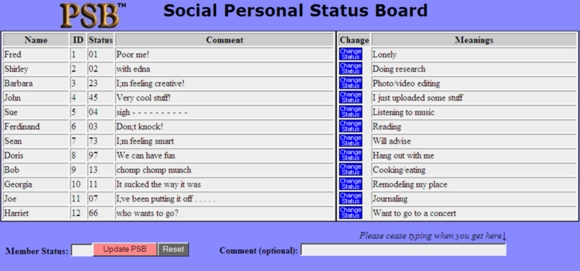 The Social Personal Status Board (PSB�) is at the leading edge of holistic social connectedness and communication
